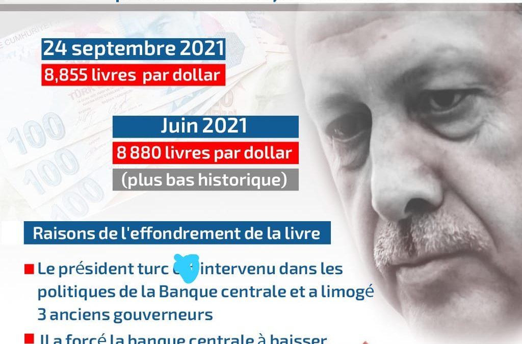 Infographie : les interventions d'Erdogan ruinent la livre